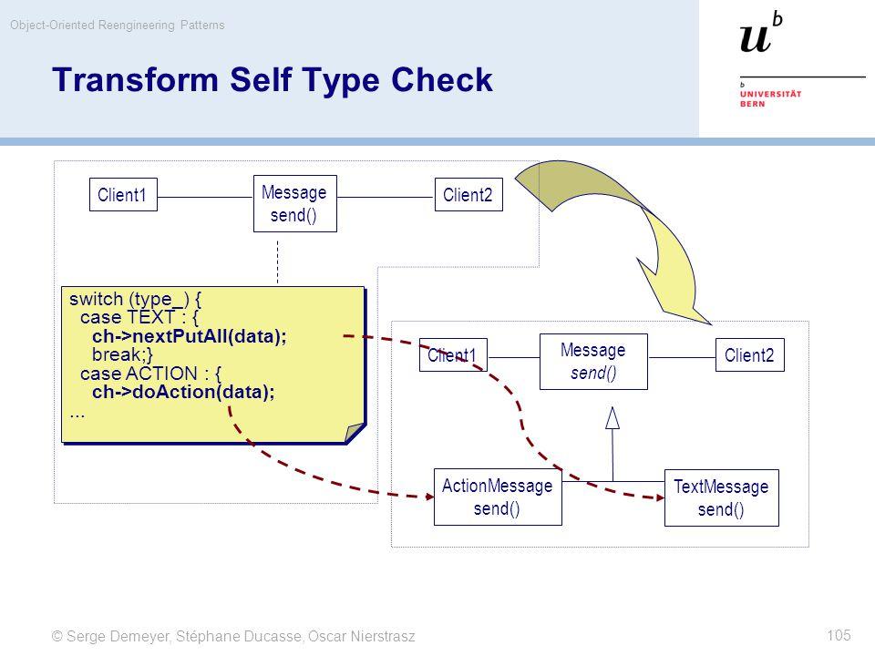 © Serge Demeyer, Stéphane Ducasse, Oscar Nierstrasz Object-Oriented Reengineering Patterns 105 Message send() Message send() ActionMessage send() TextMessage send() switch (type_) { case TEXT : { ch->nextPutAll(data); break;} case ACTION : { ch->doAction(data);...