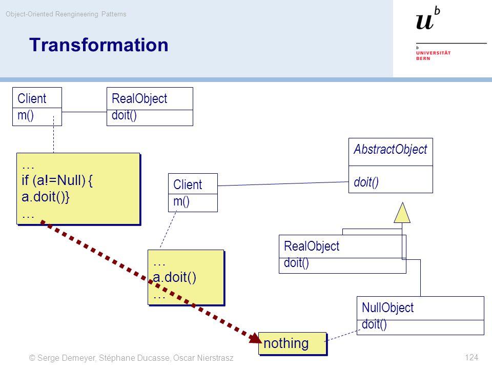 © Serge Demeyer, Stéphane Ducasse, Oscar Nierstrasz Object-Oriented Reengineering Patterns 124 Transformation AbstractObject doit() Client m() RealObject doit() nothing NullObject doit() RealObject doit() Client m() … a.doit() … a.doit() … if (a!=Null) { a.doit()} … if (a!=Null) { a.doit()} …