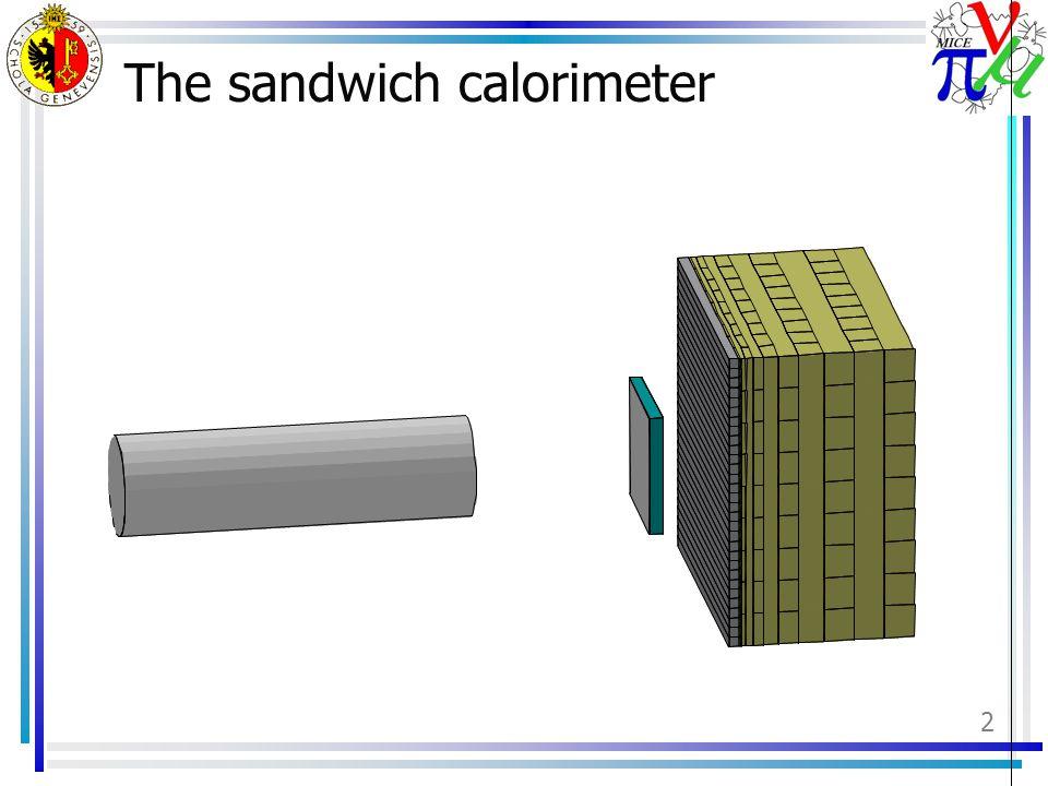 2 The sandwich calorimeter