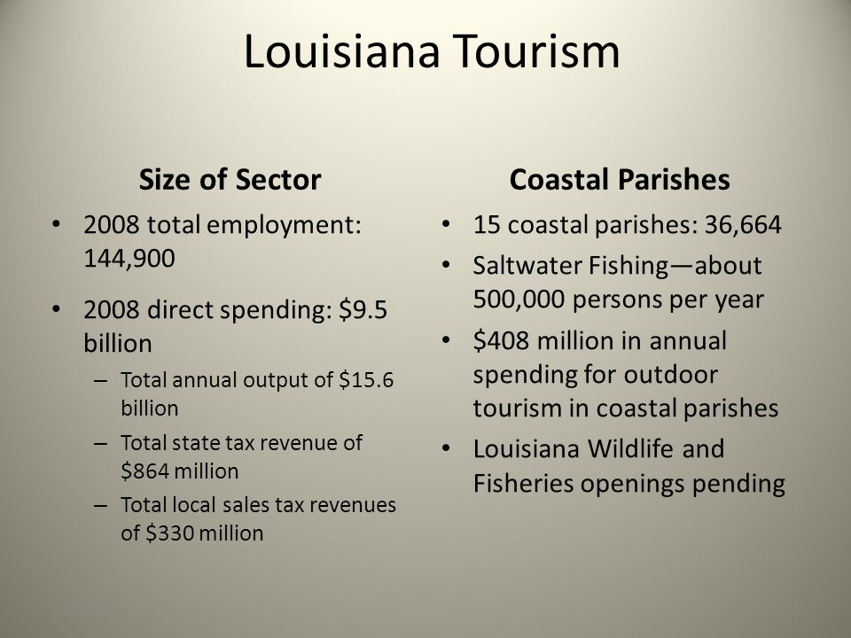 Size of Sector 2008 total employment: 144,900 2008 direct spending: $9.5 billion – Total annual output of $15.6 billion – Total state tax revenue of $864 million – Total local sales tax revenues of $330 million Coastal Parishes 15 coastal parishes: 36,664 Saltwater Fishing—about 500,000 persons per year $408 million in annual spending for outdoor tourism in coastal parishes Louisiana Wildlife and Fisheries openings pending 10/28/201011 Louisiana Tourism