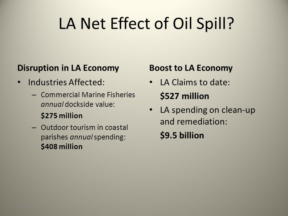 LA Net Effect of Oil Spill? Disruption in LA Economy Industries Affected: – Commercial Marine Fisheries annual dockside value: $275 million – Outdoor