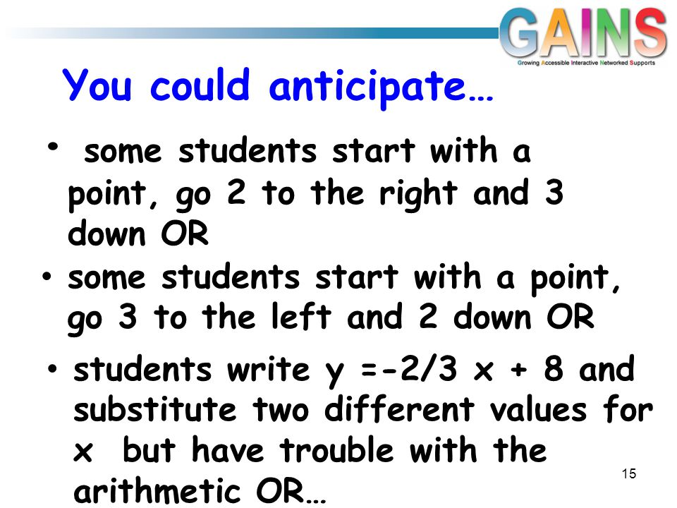 You could anticipate… some students start with a point, go 2 to the right and 3 down OR 15 some students start with a point, go 3 to the left and 2 do