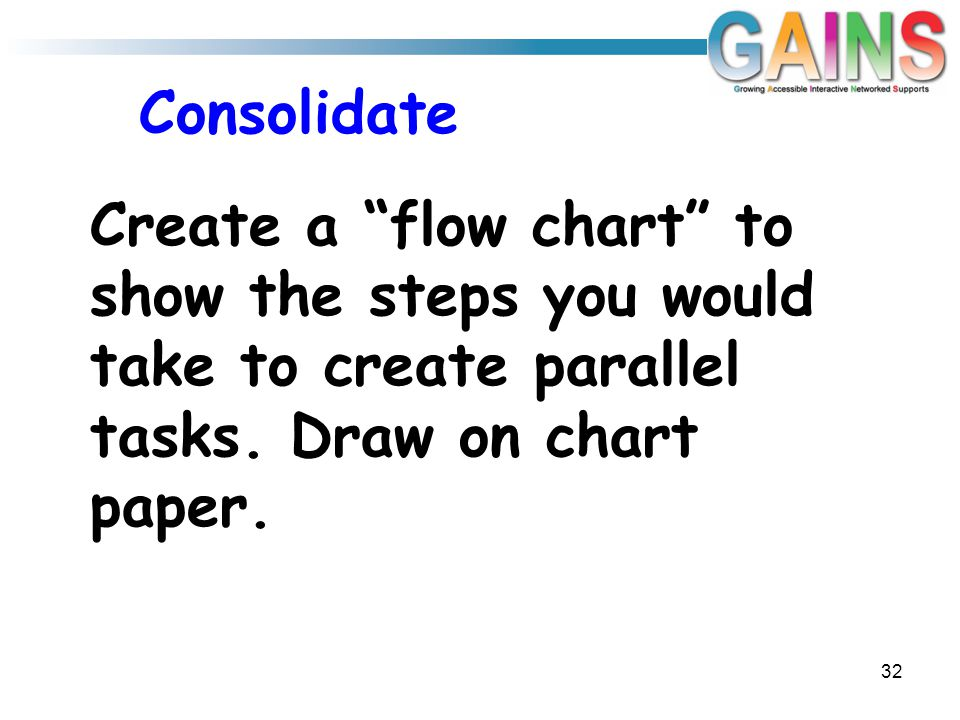 """Consolidate 32 Create a """"flow chart"""" to show the steps you would take to create parallel tasks. Draw on chart paper."""