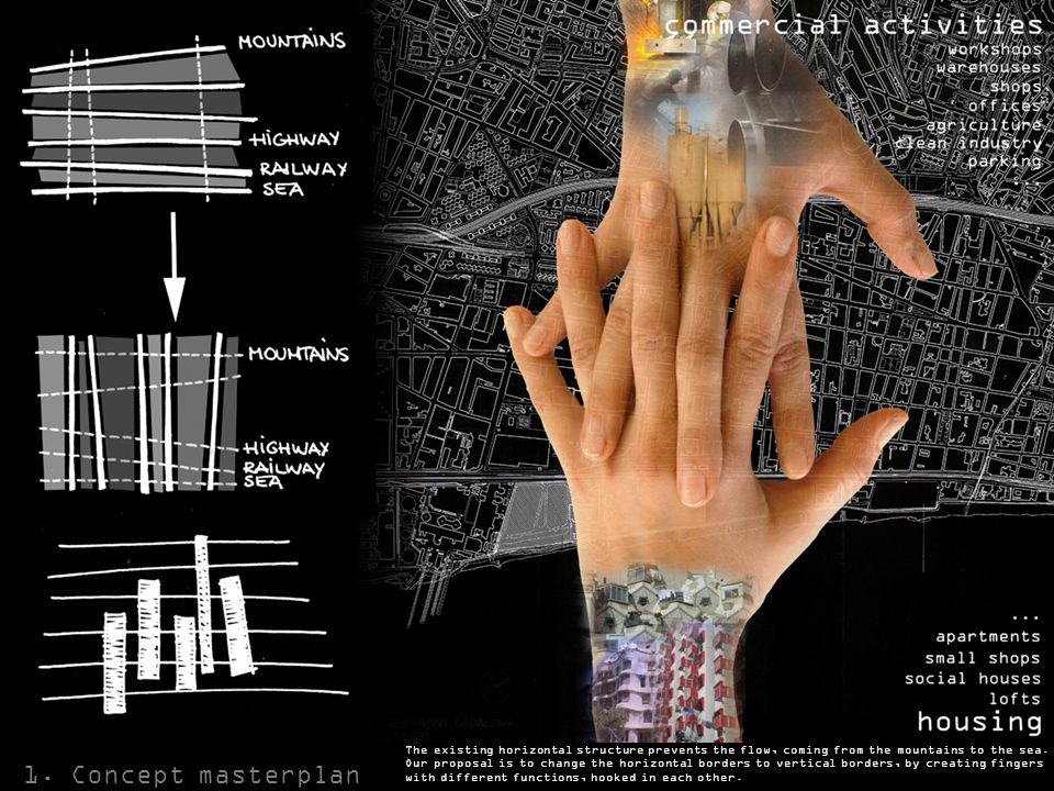 2.Development of the fingers The flow we want to create is comparable with a diagonal.