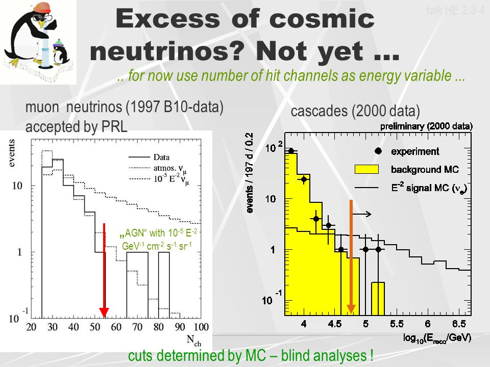 "Excess of cosmic neutrinos? Not yet... cascades (2000 data) "" AGN"" with 10 -5 E -2 GeV -1 cm -2 s -1 sr -1.. for now use number of hit channels as ene"