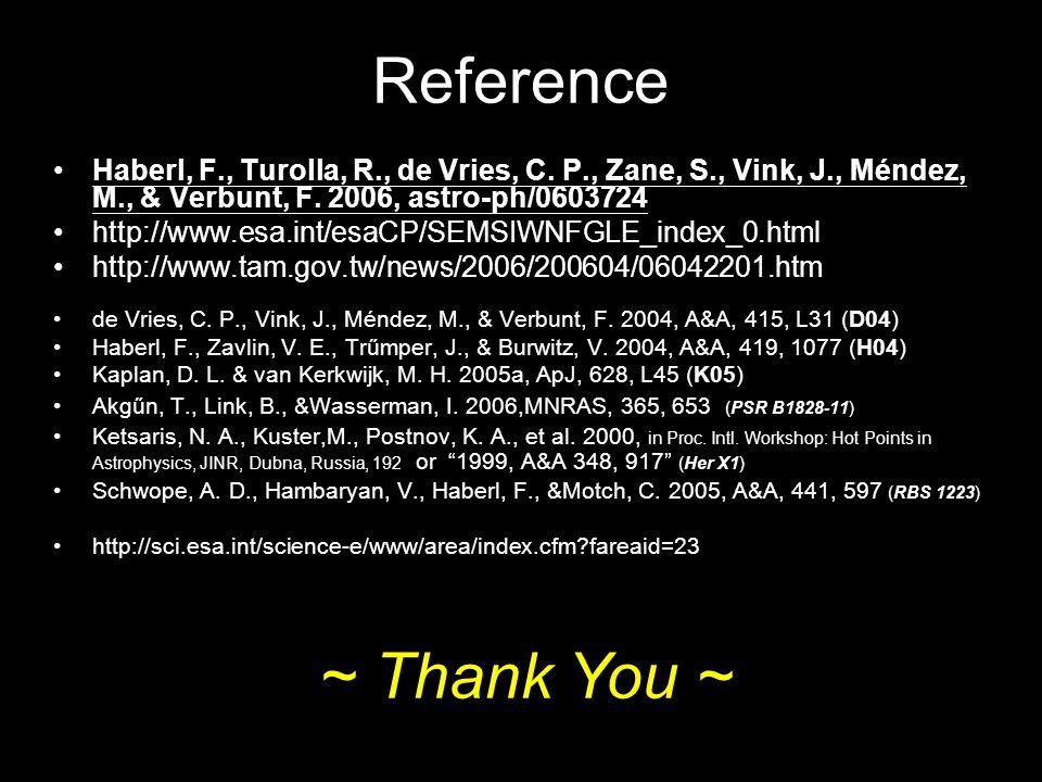 Reference Haberl, F., Turolla, R., de Vries, C. P., Zane, S., Vink, J., Méndez, M., & Verbunt, F.