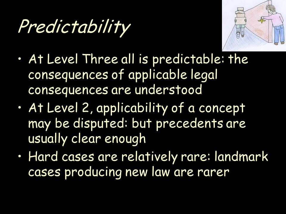 Predictability At Level Three all is predictable: the consequences of applicable legal consequences are understood At Level 2, applicability of a concept may be disputed: but precedents are usually clear enough Hard cases are relatively rare: landmark cases producing new law are rarer