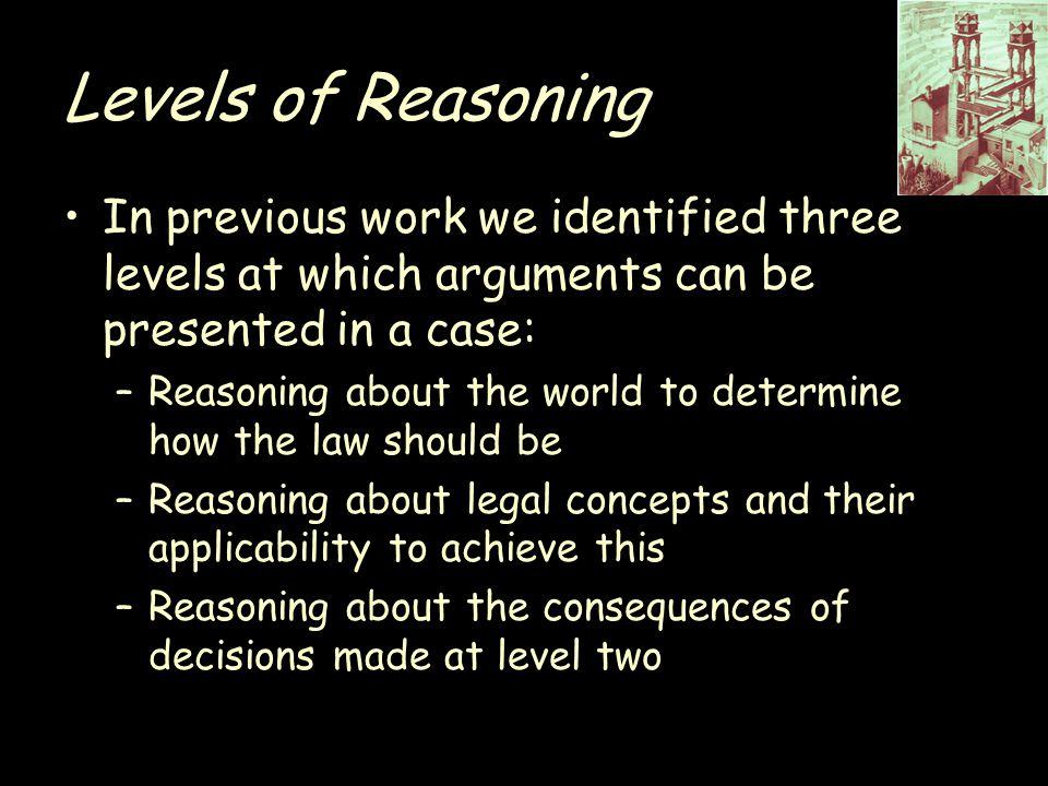 Levels of Reasoning