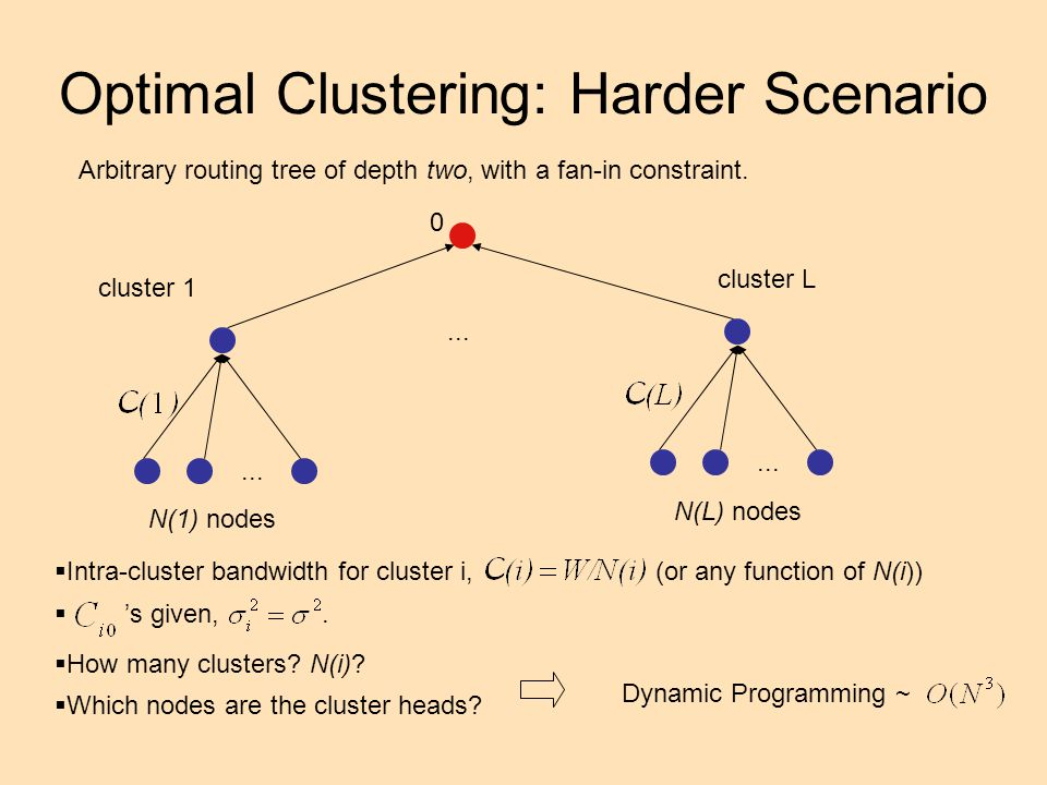 Optimal Clustering: Harder Scenario Arbitrary routing tree of depth two, with a fan-in constraint....