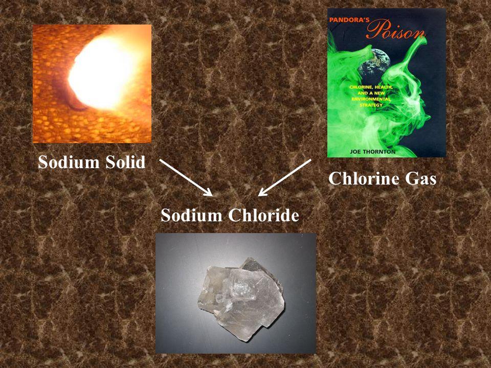 Chlorine Gas Sodium Solid Sodium Chloride