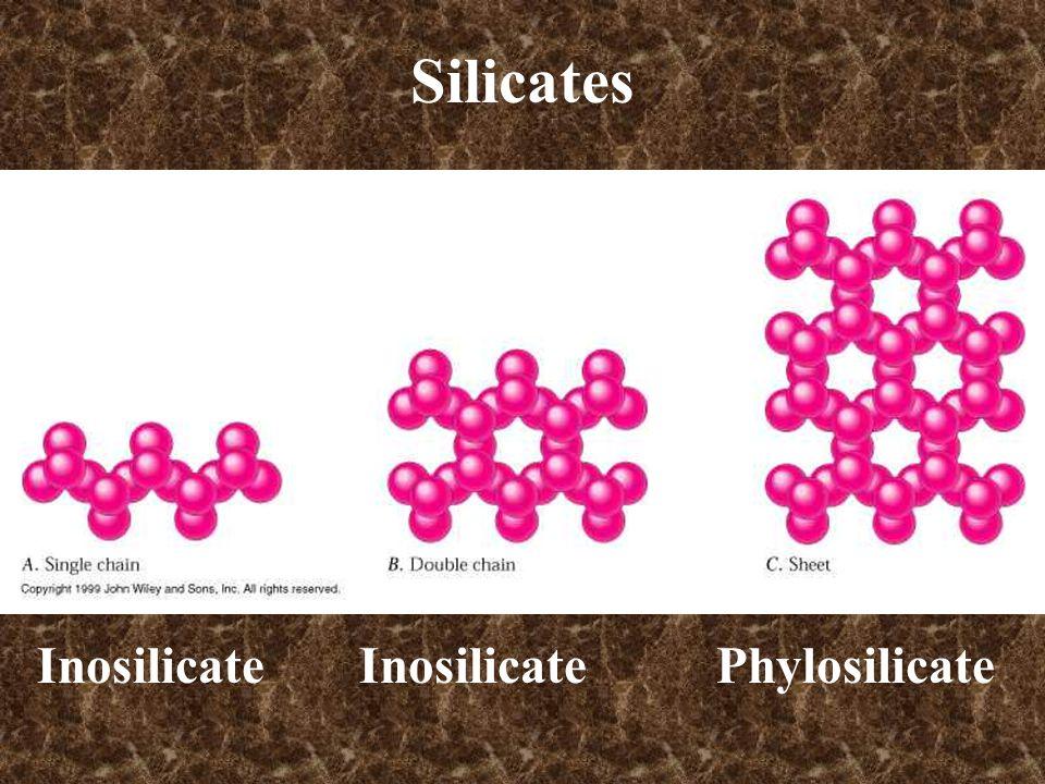 Silicates Inosilicate Phylosilicate