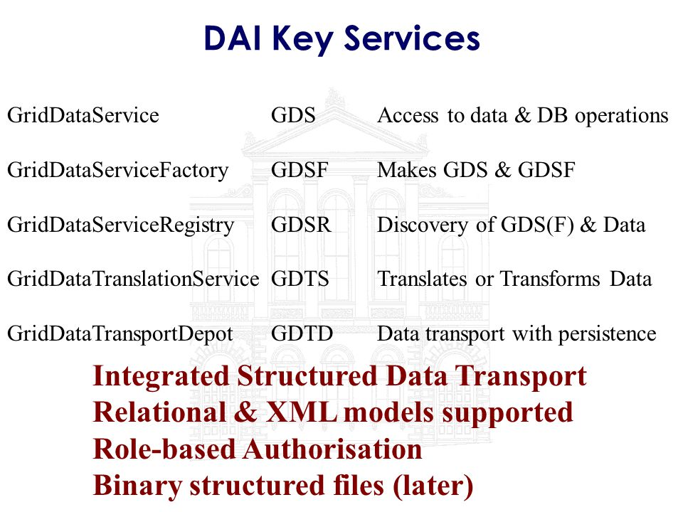 DAI Key Services GridDataServiceGDSAccess to data & DB operations GridDataServiceFactoryGDSFMakes GDS & GDSF GridDataServiceRegistryGDSRDiscovery of GDS(F) & Data GridDataTranslationServiceGDTSTranslates or Transforms Data GridDataTransportDepotGDTDData transport with persistence Integrated Structured Data Transport Relational & XML models supported Role-based Authorisation Binary structured files (later)