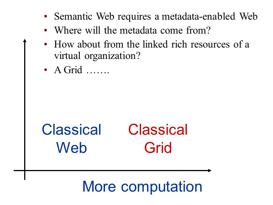 Classical Web Classical Grid More computation Semantic Web requires a metadata-enabled Web Where will the metadata come from? How about from the linke