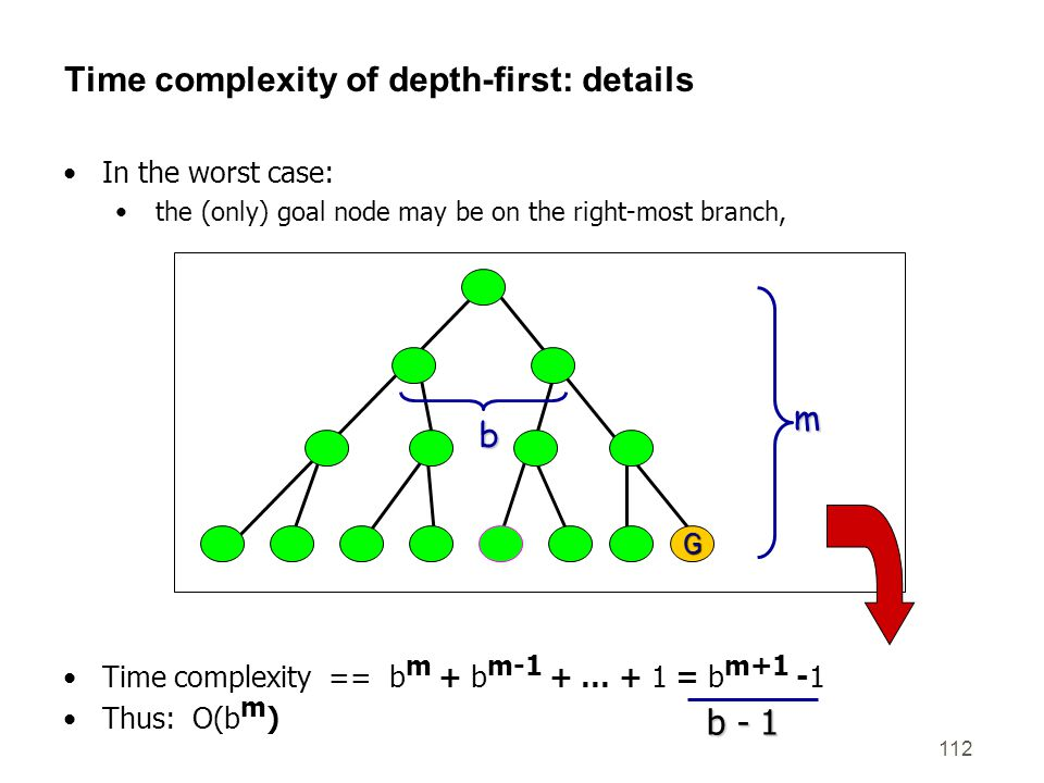 112 Time complexity of depth-first: details In the worst case: the (only) goal node may be on the right-most branch, G m b Time complexity == b m + b