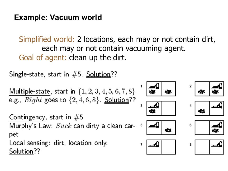24 Example: Vacuum world Simplified world: 2 locations, each may or not contain dirt, each may or not contain vacuuming agent. Goal of agent: clean up