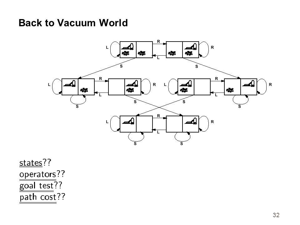 32 Back to Vacuum World