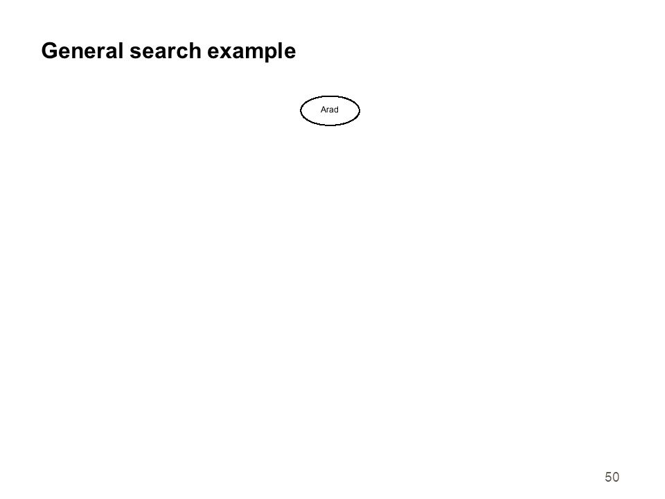 50 General search example