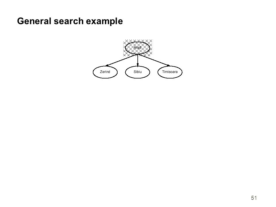 51 General search example