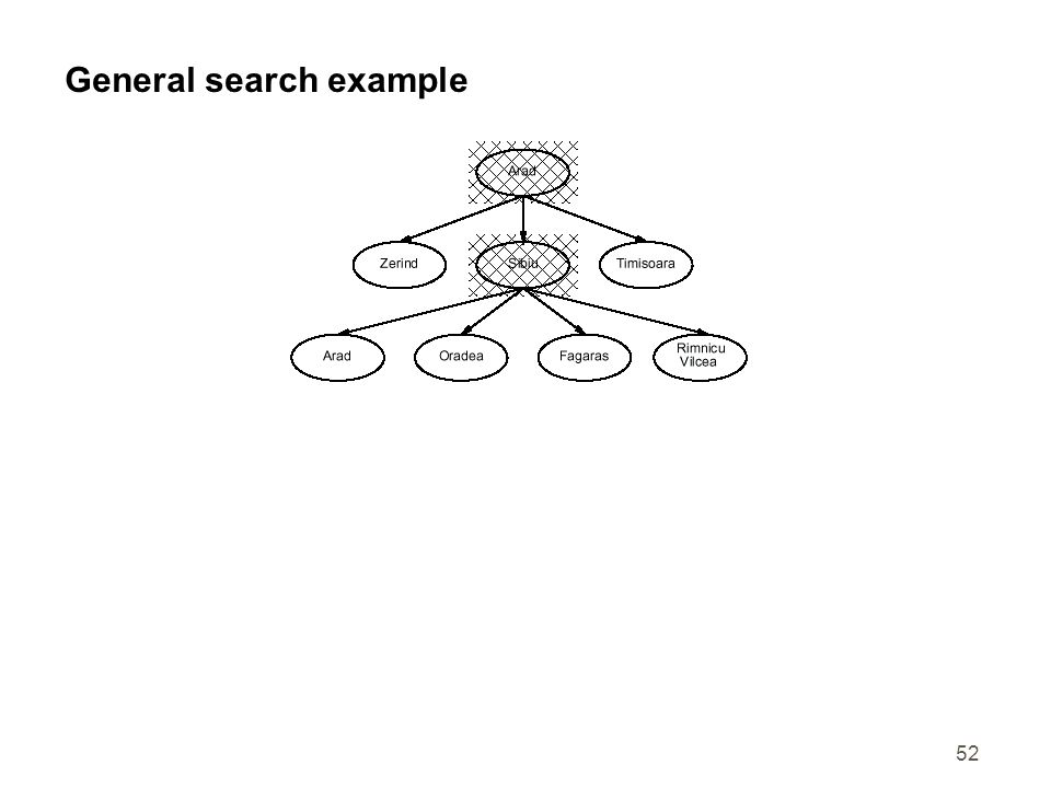 52 General search example
