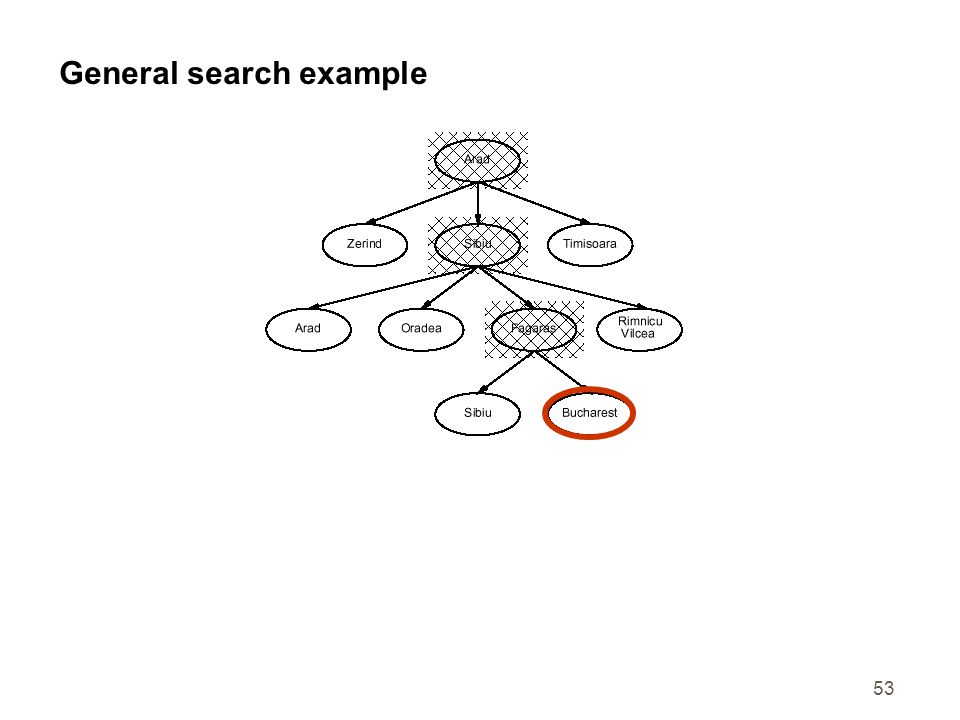 53 General search example