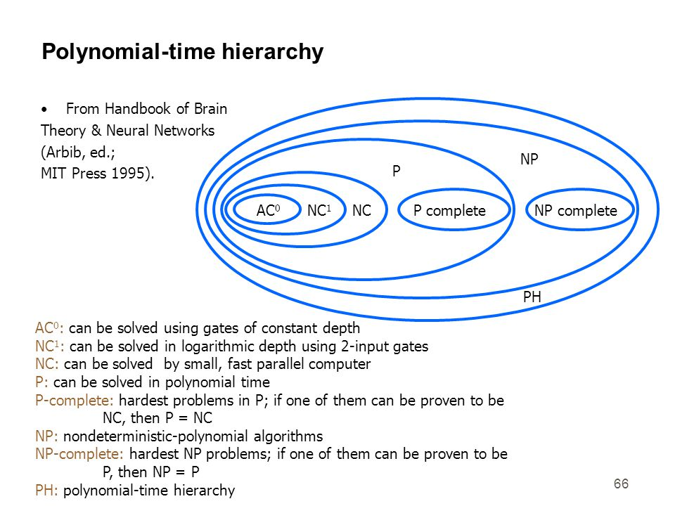 66 Polynomial-time hierarchy From Handbook of Brain Theory & Neural Networks (Arbib, ed.; MIT Press 1995). AC 0 NC 1 NCP completeNP complete P NP PH A