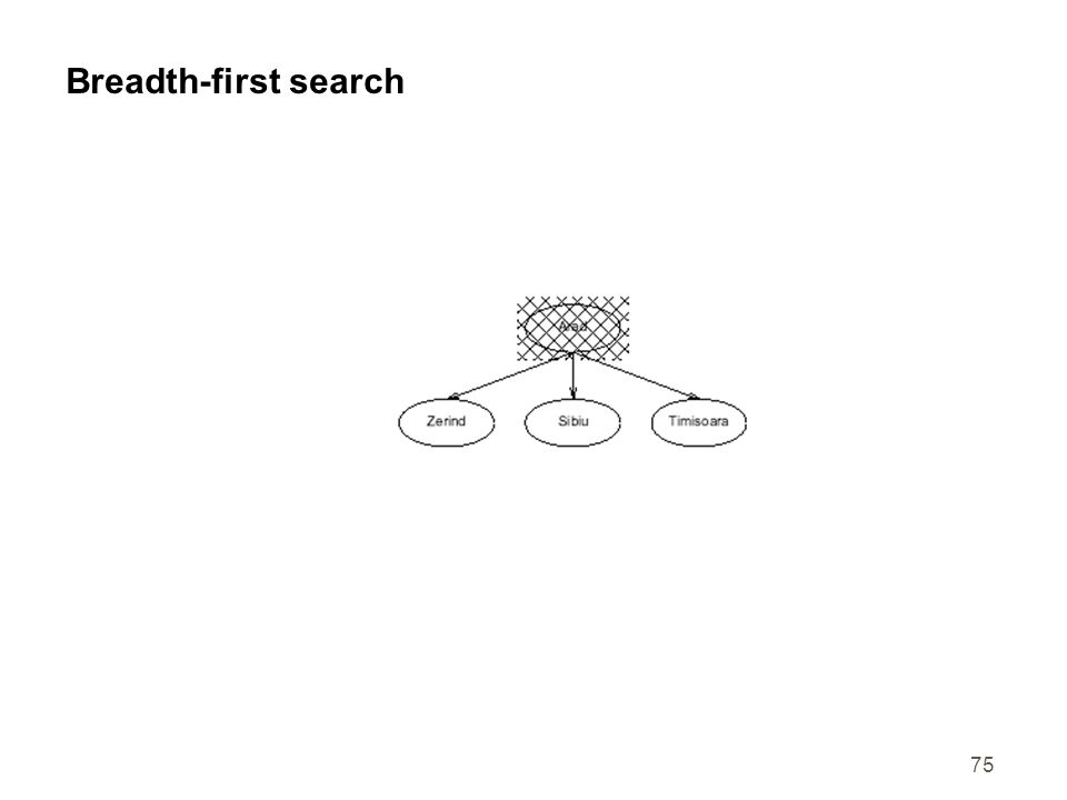 75 Breadth-first search