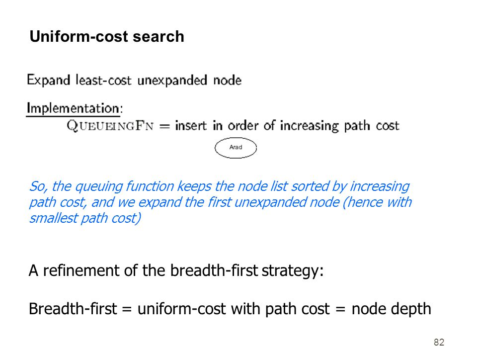 82 Uniform-cost search So, the queuing function keeps the node list sorted by increasing path cost, and we expand the first unexpanded node (hence wit