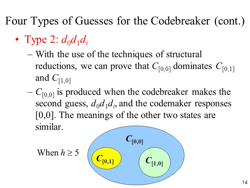 14 Four Types of Guesses for the Codebreaker (cont.) Type 2: d 0 d 1 d i –With the use of the techniques of structural reductions, we can prove that C [0,0] dominates C [0,1] and C [1,0] –C [0,0] is produced when the codebreaker makes the second guess, d 0 d 1 d i, and the codemaker responses [0,0].