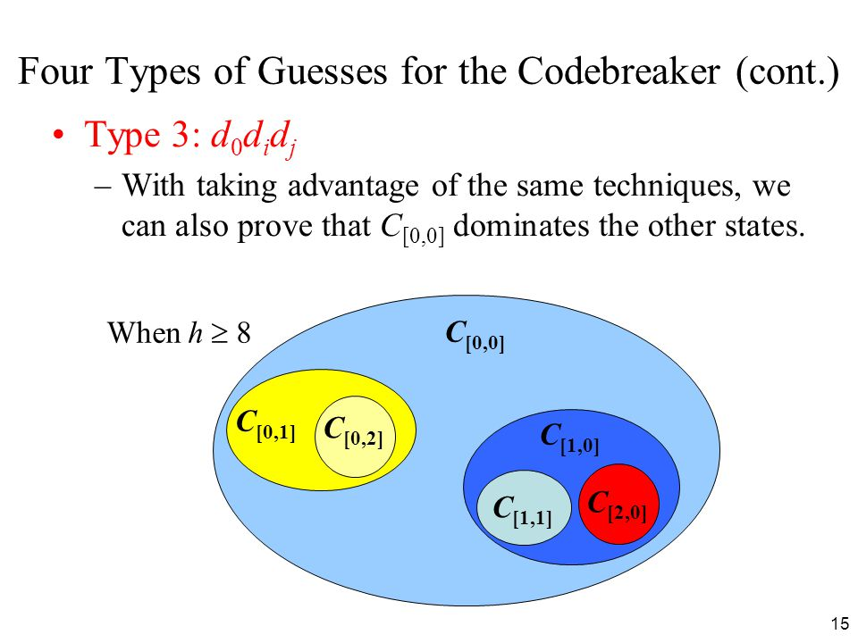 15 Four Types of Guesses for the Codebreaker (cont.) Type 3: d 0 d i d j –With taking advantage of the same techniques, we can also prove that C [0,0] dominates the other states.