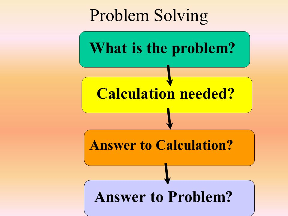 Problem Solving What is the problem Calculation needed Answer to Problem Answer to Calculation