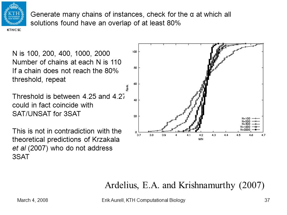 KTH/CSC March 4, 2008Erik Aurell, KTH Computational Biology37 Generate many chains of instances, check for the α at which all solutions found have an overlap of at least 80% Ardelius, E.A.
