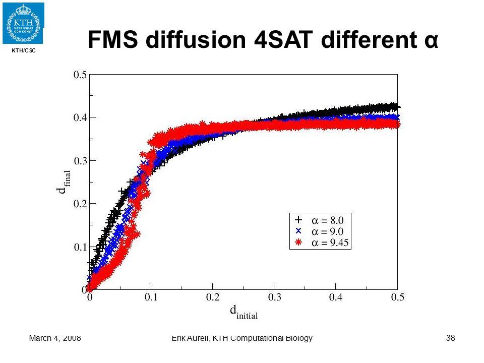 KTH/CSC March 4, 2008Erik Aurell, KTH Computational Biology38 FMS diffusion 4SAT different α