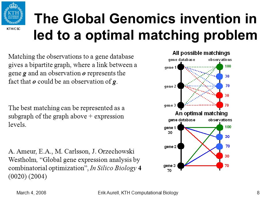 KTH/CSC March 4, 2008Erik Aurell, KTH Computational Biology8 The Global Genomics invention in led to a optimal matching problem A.