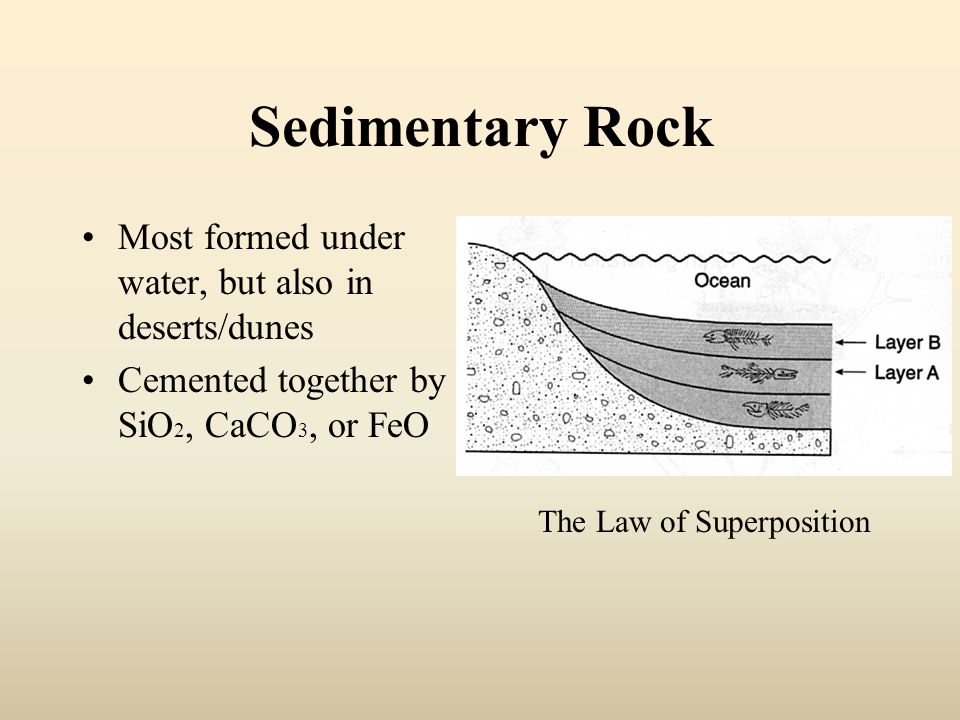 Sedimentary Rock Most formed under water, but also in deserts/dunes Cemented together by SiO 2, CaCO 3, or FeO The Law of Superposition
