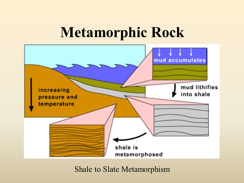 Metamorphic Rock Shale to Slate Metamorphism