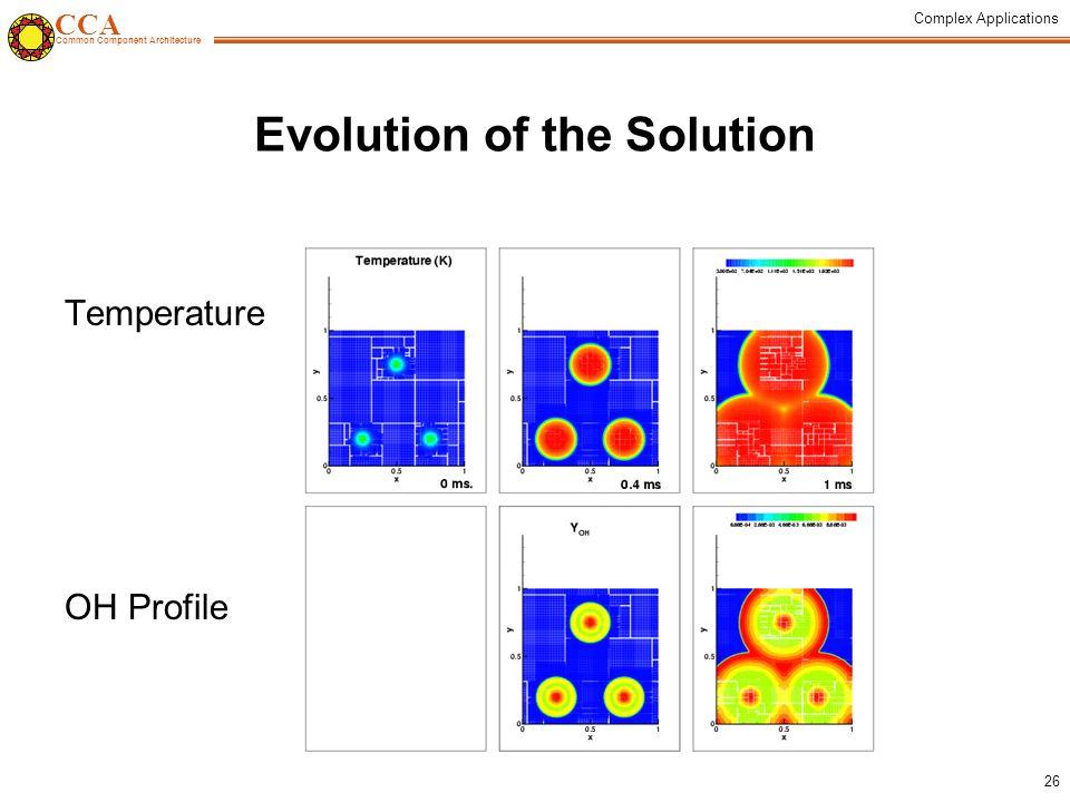 CCA Common Component Architecture Complex Applications 26 Evolution of the Solution Temperature OH Profile