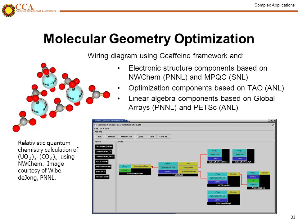 CCA Common Component Architecture Complex Applications 33 Molecular Geometry Optimization Electronic structure components based on NWChem (PNNL) and MPQC (SNL) Optimization components based on TAO (ANL) Linear algebra components based on Global Arrays (PNNL) and PETSc (ANL) Relativistic quantum chemistry calculation of (UO ) (CO ) using NWChem.