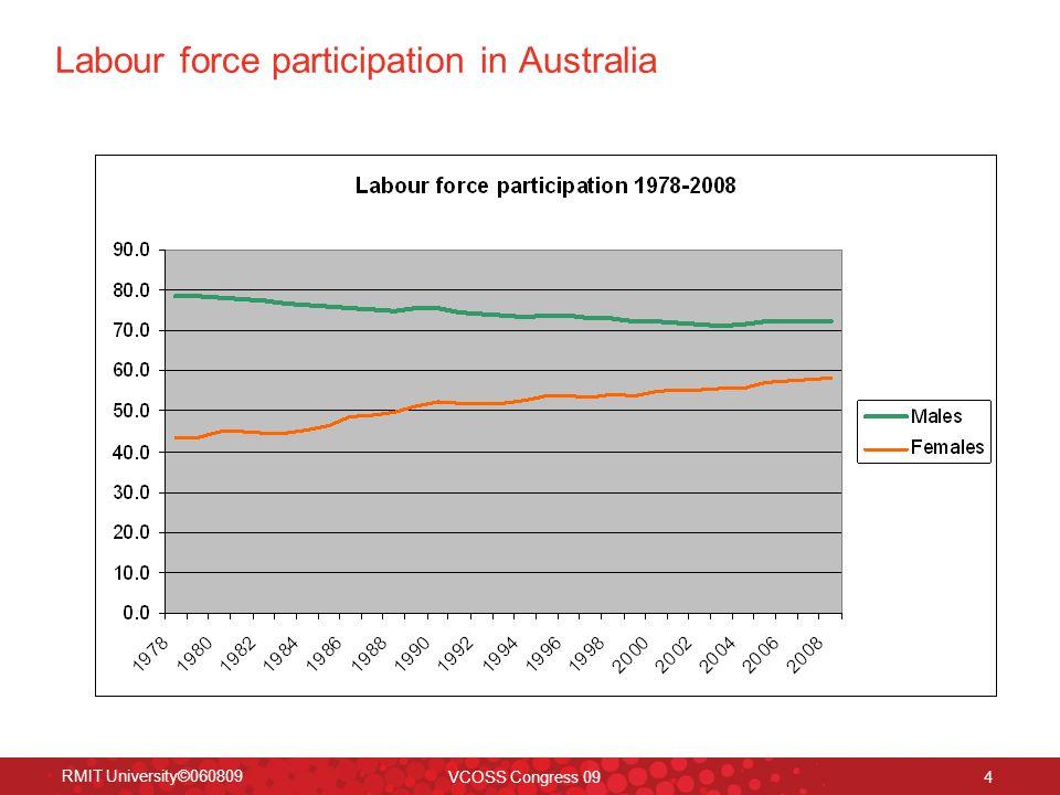 RMIT University©060809 VCOSS Congress 09 4 Labour force participation in Australia