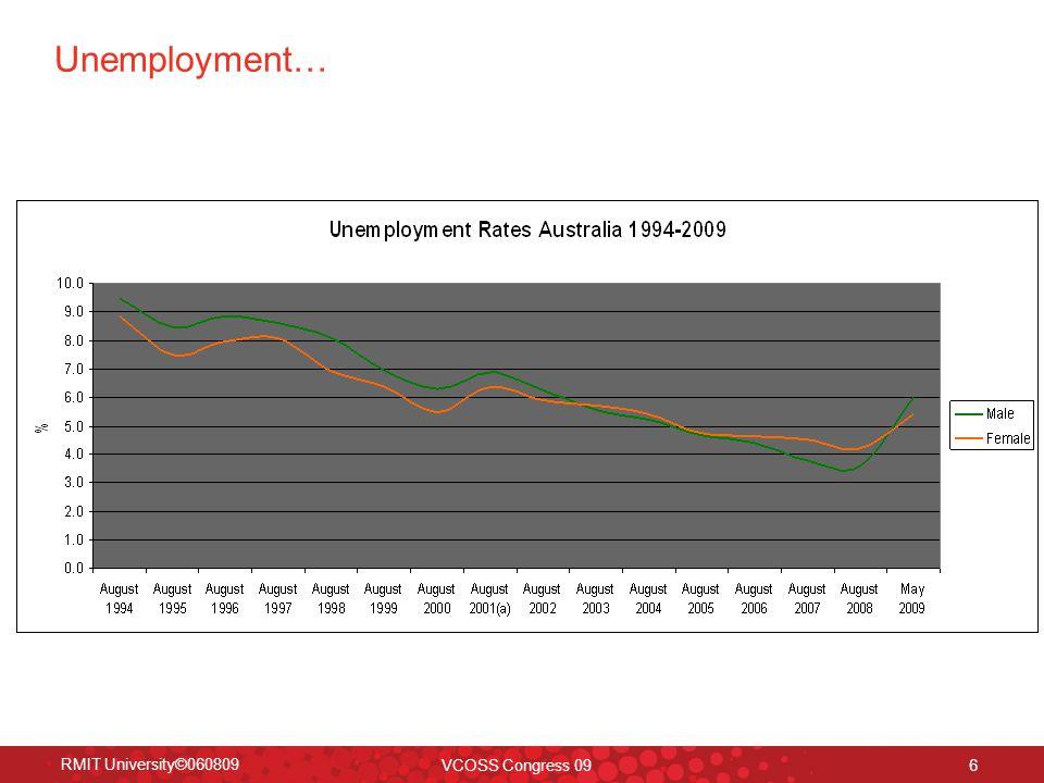 RMIT University©060809 VCOSS Congress 09 6 Unemployment…