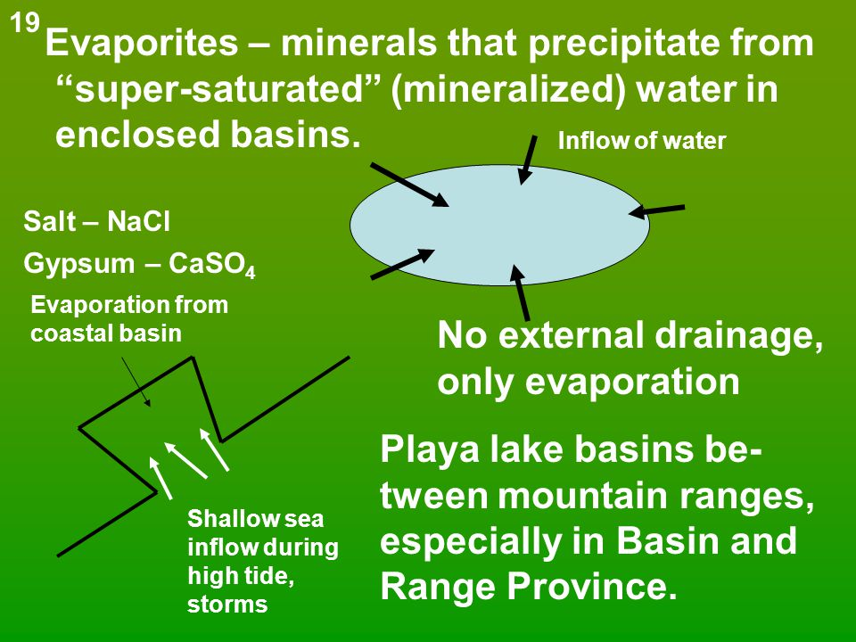 """Evaporites – minerals that precipitate from """"super-saturated"""" (mineralized) water in enclosed basins. Salt – NaCl Gypsum – CaSO 4 Inflow of water No e"""