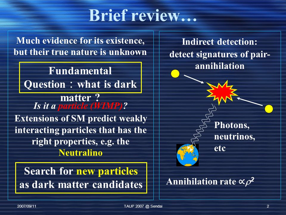 2007/09/11TAUP 2007 @ Sendai2 Brief review… Much evidence for its existence, but their true nature is unknown Is it a particle (WIMP).