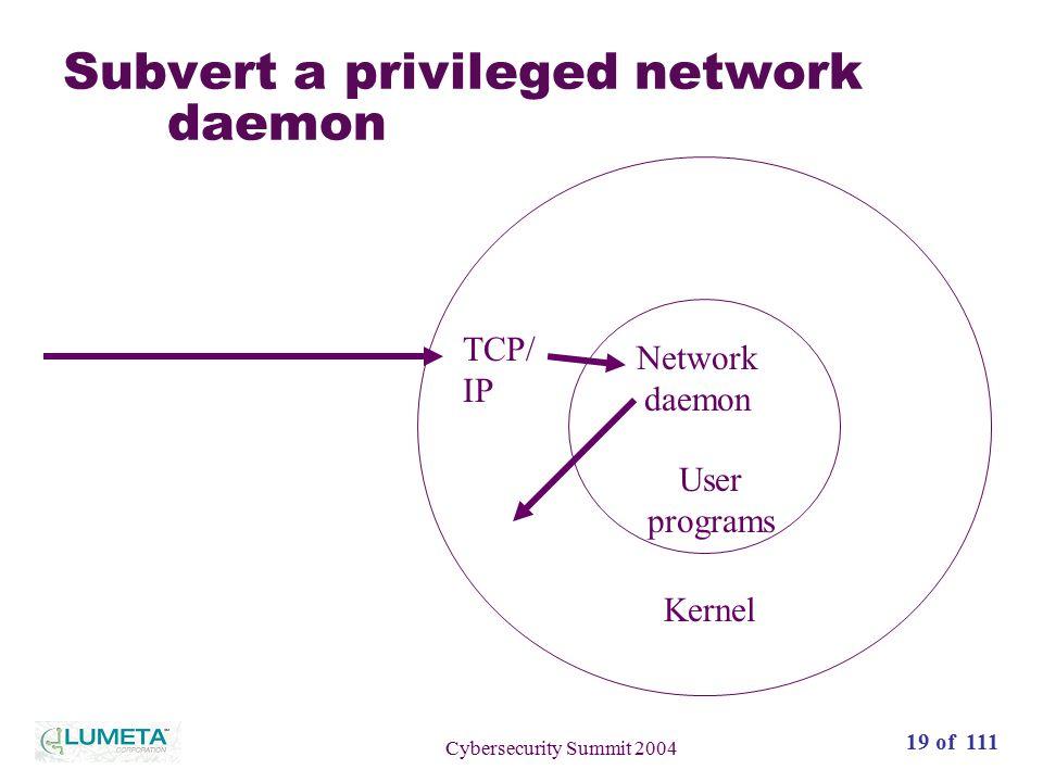 19 of 111 Cybersecurity Summit 2004 Subvert a privileged network daemon Kernel User programs TCP/ IP Network daemon