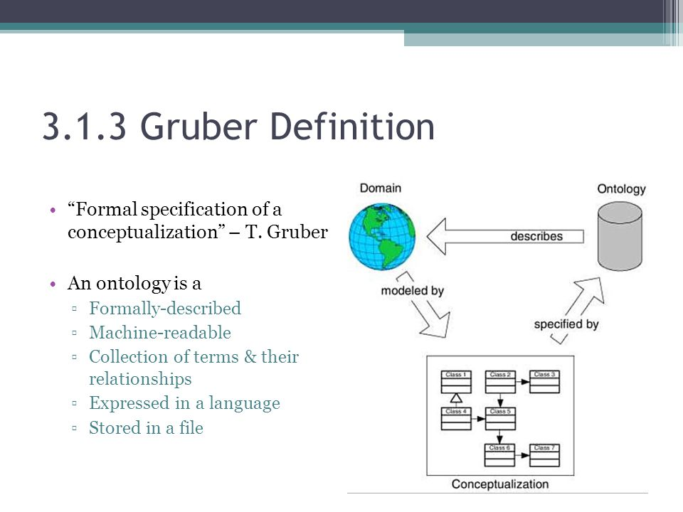 "3.1.3 Gruber Definition ""Formal specification of a conceptualization"" – T. Gruber An ontology is a ▫Formally-described ▫Machine-readable ▫Collection o"