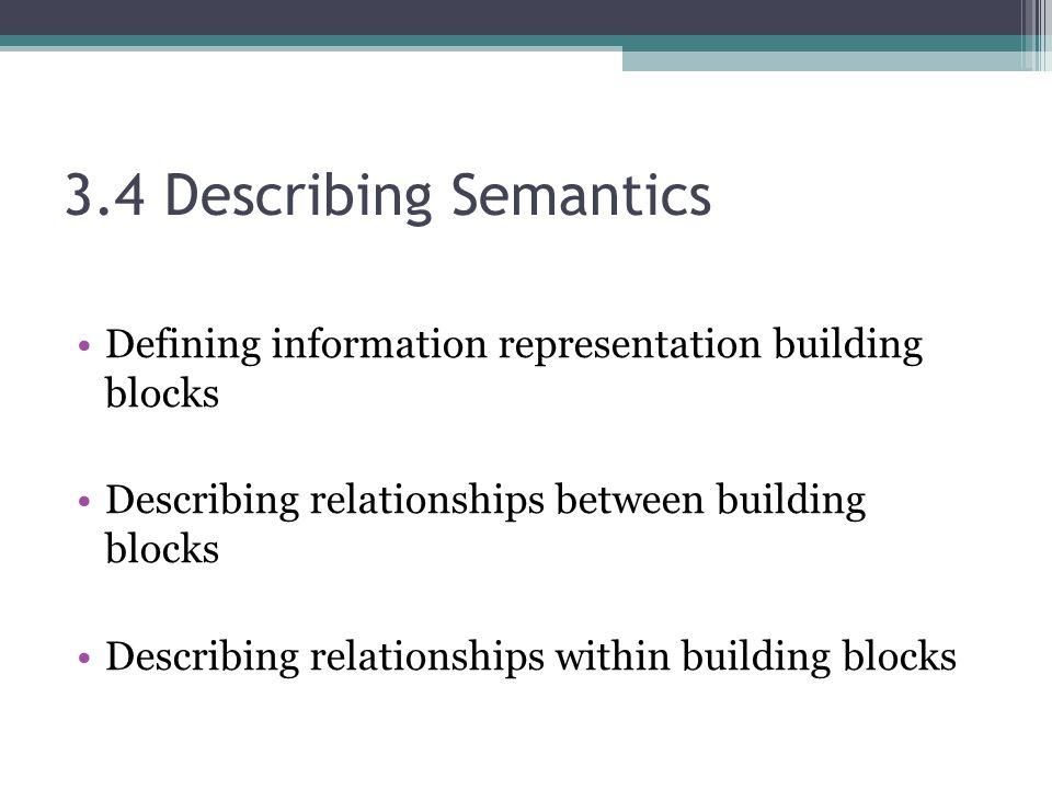 3.4 Describing Semantics Defining information representation building blocks Describing relationships between building blocks Describing relationships within building blocks