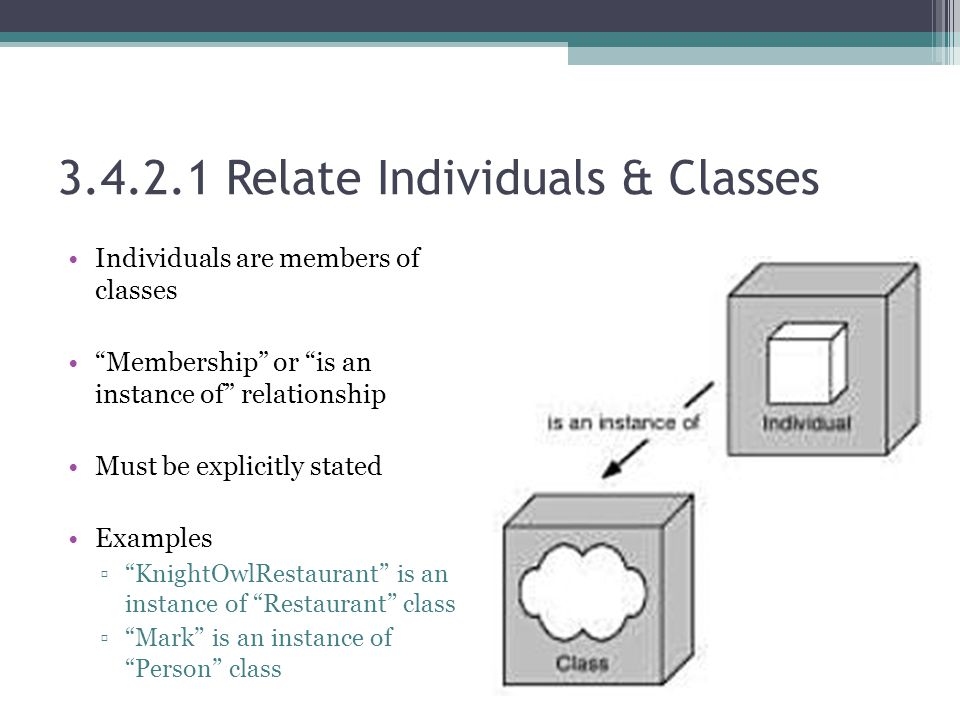 "3.4.2.1 Relate Individuals & Classes Individuals are members of classes ""Membership"" or ""is an instance of"" relationship Must be explicitly stated Exa"