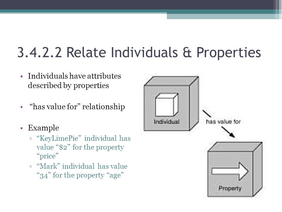 3.4.2.2 Relate Individuals & Properties Individuals have attributes described by properties has value for relationship Example ▫ KeyLimePie individual has value $2 for the property price ▫ Mark individual has value 34 for the property age