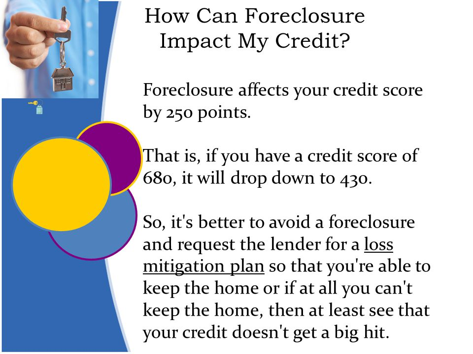 Foreclosure affects your credit score by 250 points.