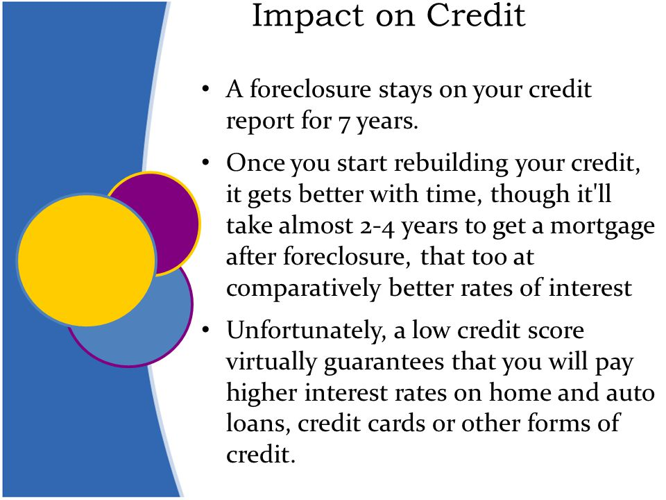 Impact on Credit A foreclosure stays on your credit report for 7 years.