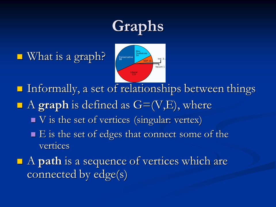 Graphs What is a graph. What is a graph.