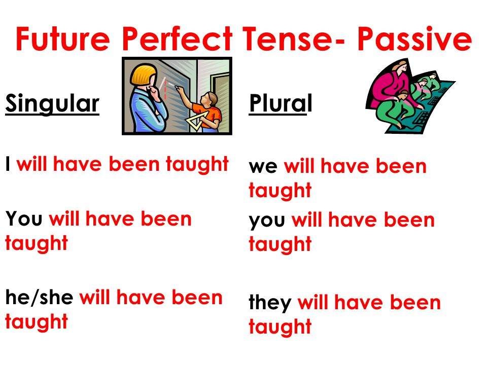 Future Perfect Tense- Passive Singular I will have been taught You will have been taught he/she will have been taught Plural we will have been taught